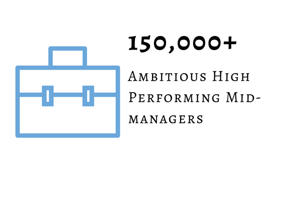150000+ IFT and Ambitious High Performers
