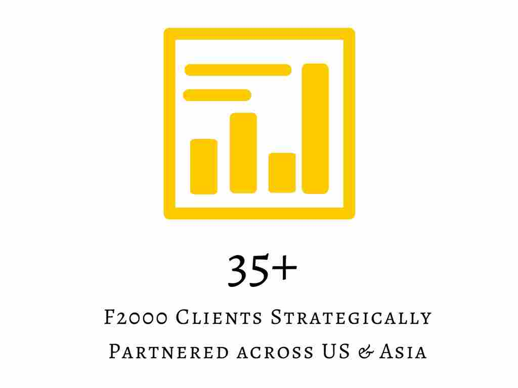 35+ F2000 Clients